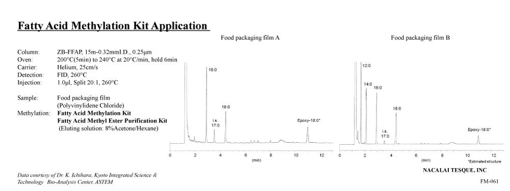 脂肪酸分析用メチルエステル化試薬脂肪酸メチル化キット